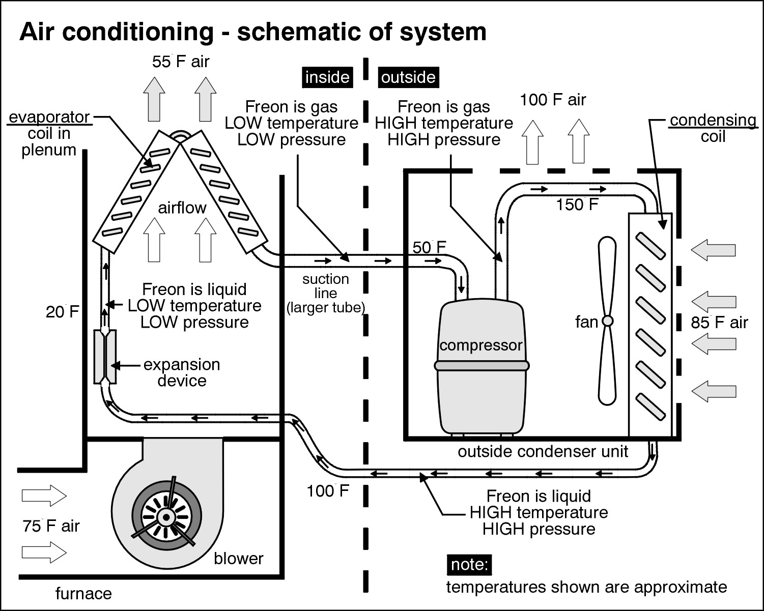 car ac schematic diagram ac schematic technical | eichten service and repair