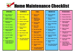 Home-Maintenance-Checklist